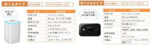 こむ ちゅ wi fi ぴ 【公式】WiFiレンタルどっとこむ|WiFiレンタル日本国内専用